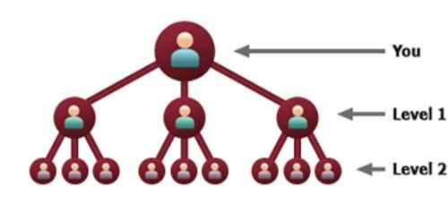 Matrix Plan – Meet the key management solution