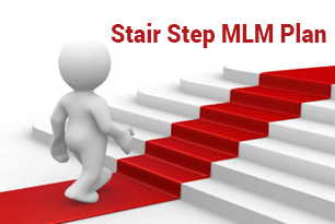Stair-step MLM Plan – Step on board with an MLM Software